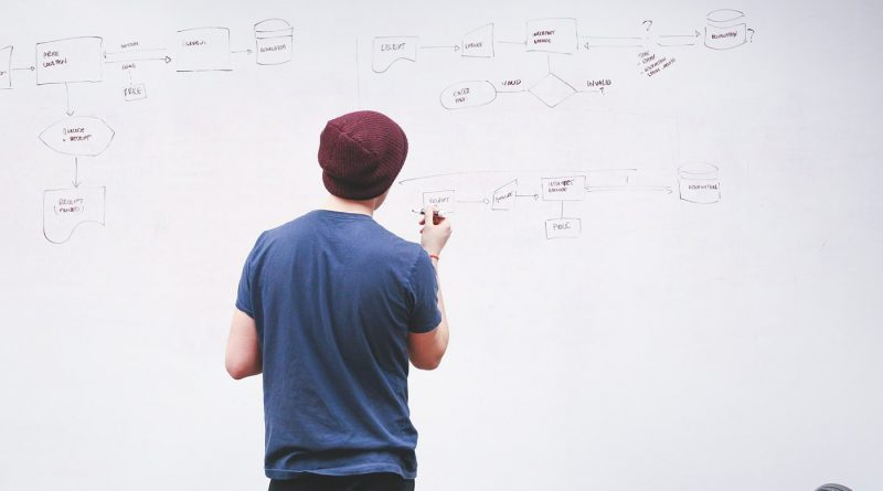 Whiteboard-Beschriftung